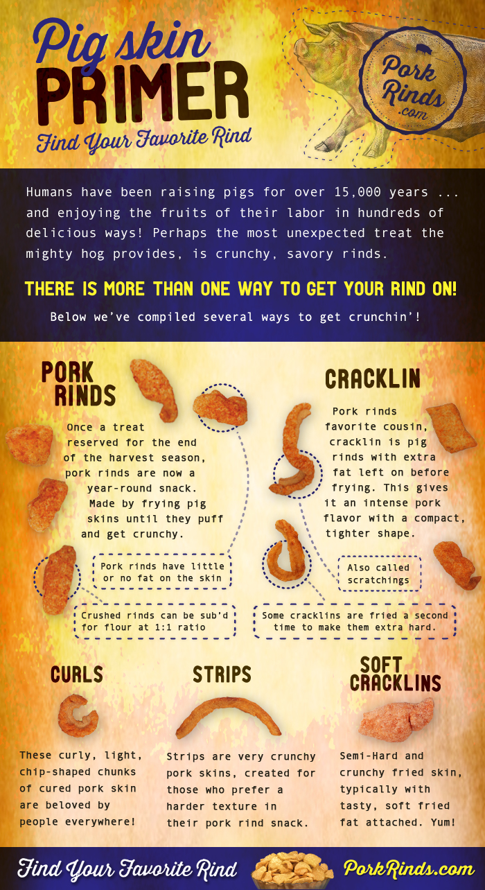 PorkRindsDotCom FieldGuideToPorkRinds Get the facts about cracklins